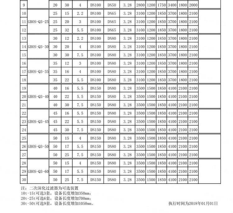 youshuifenliji2_12.jpg